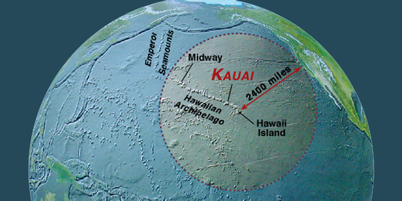 Kauai and Hawaii Facts