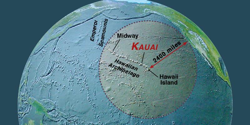 Kauai and Hawaii Facts